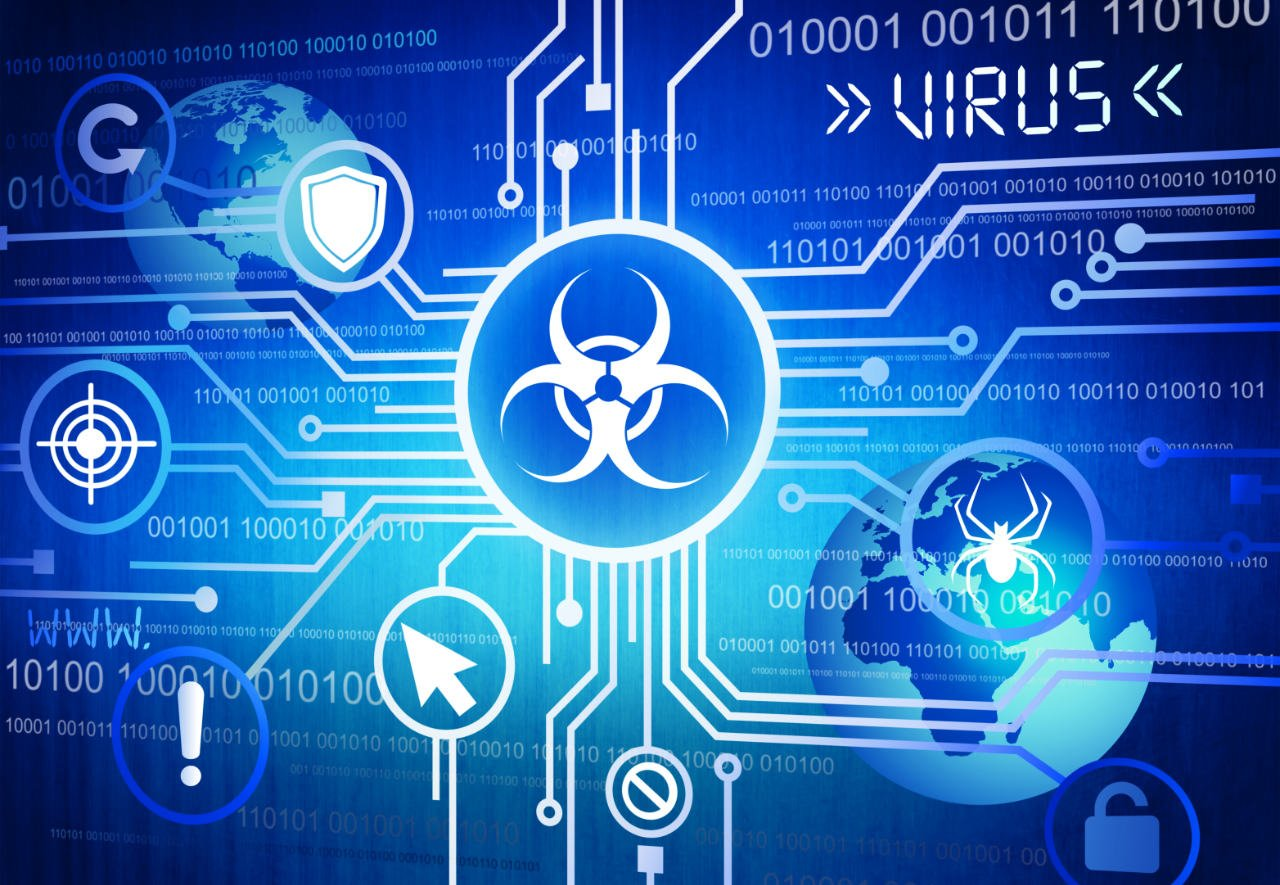 Malware Definition – Types of Computer Malware Explained